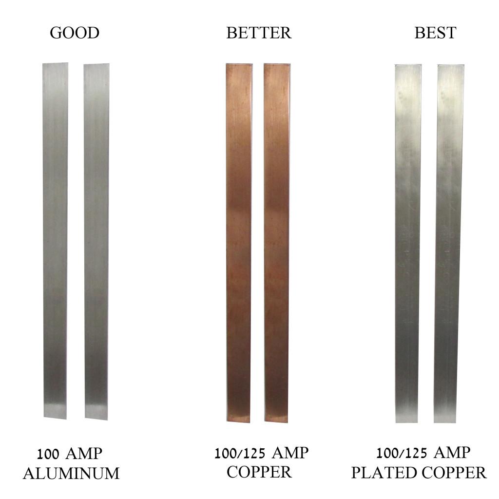 Zinsco Panel Bus Bar & Interiors | Zinsco Parts
